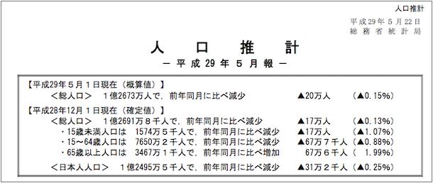 japanese-population-2017b